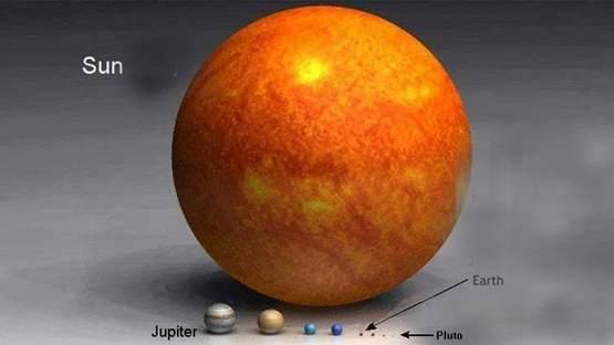 Planeten (Pluto, Merkur, Mars, Venus, Erde, Neptun, Uranus, Saturn, Jupiter + Sonne)